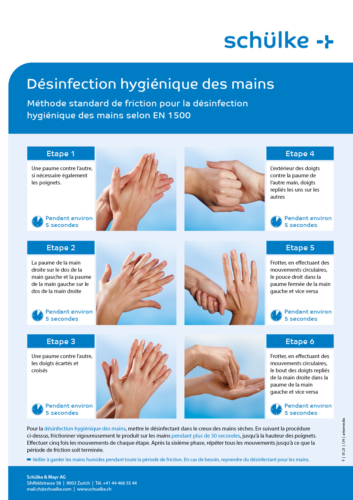 Désinfection des mains