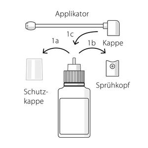 Kadefungin Applikator Wie Tief